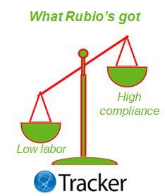 What Rubios Got